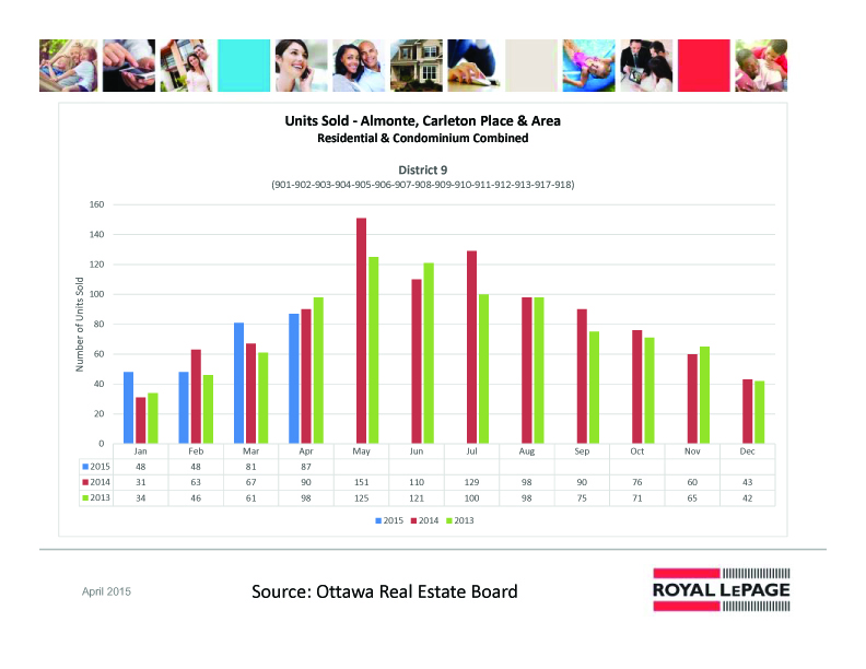 how to join the ottawa real estate board