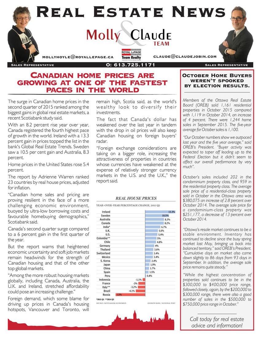 Real Estate Newsletter  November