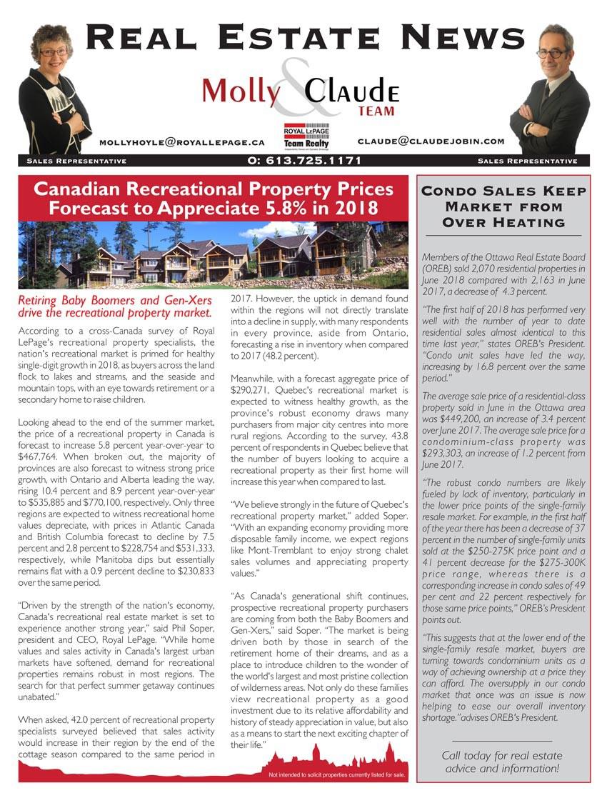 Real Estate Newsletter July