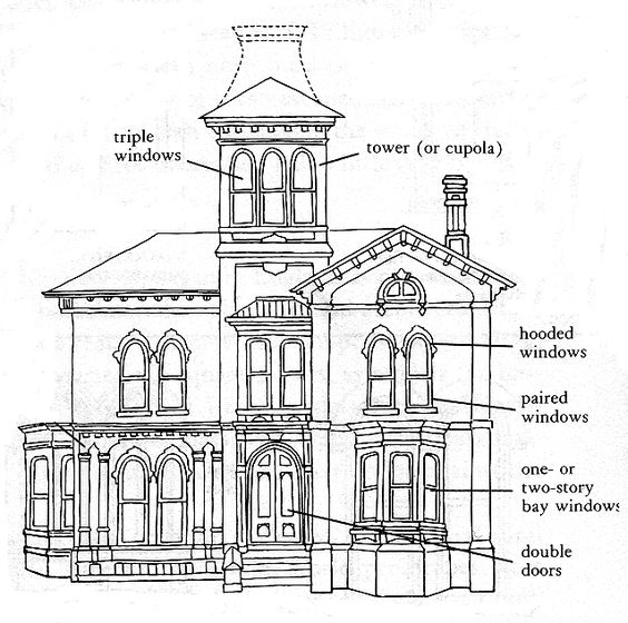 Architecture Architecture Styles Part 1
